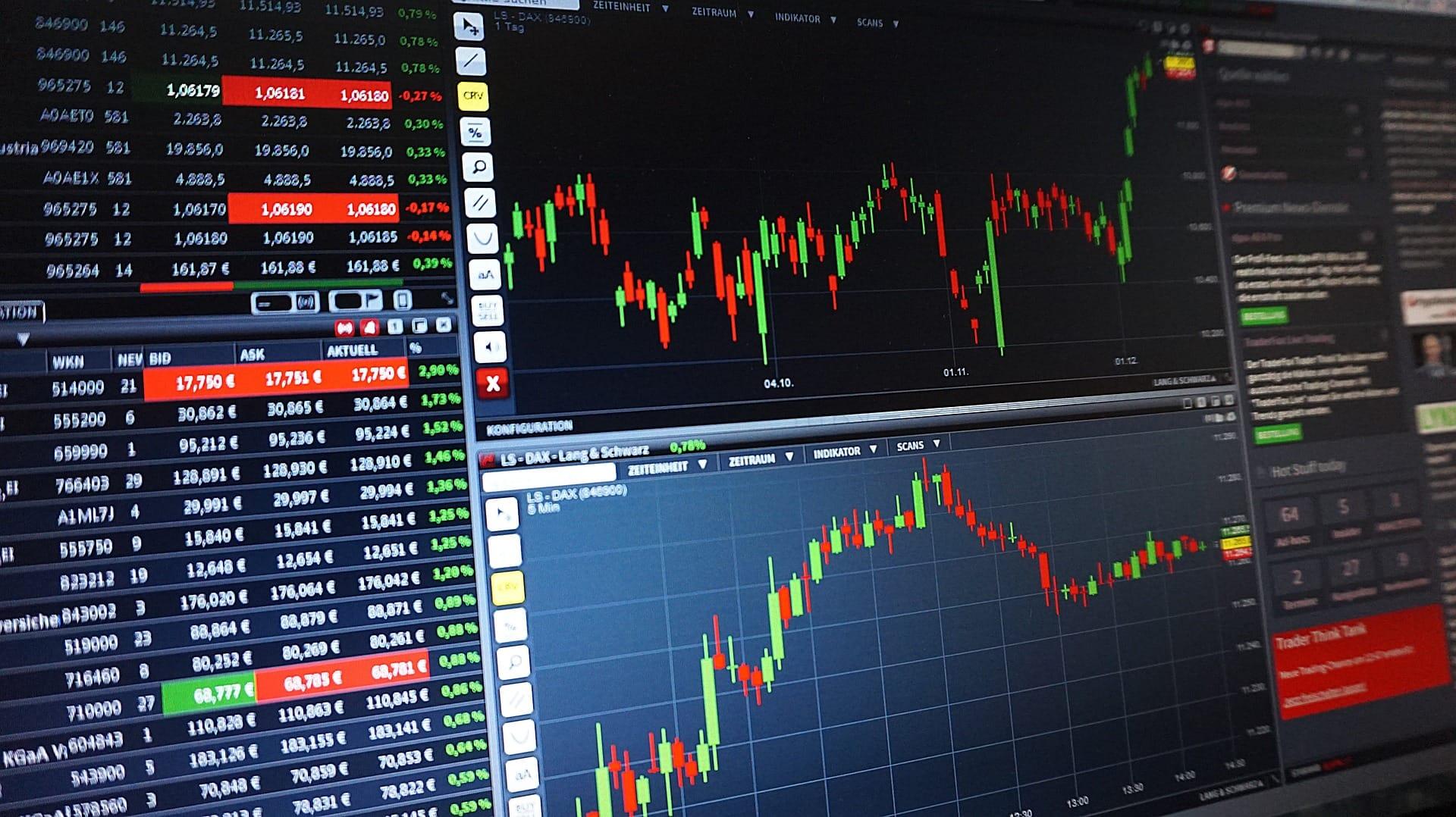 Aktier – grunderna i teknisk analys av aktier