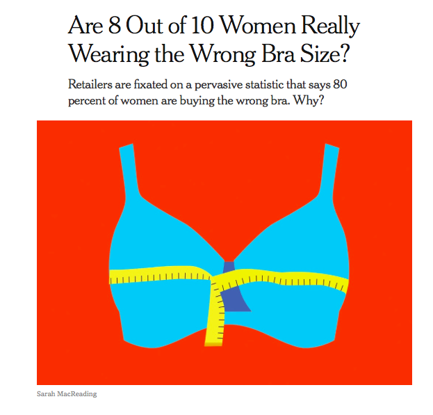 missfits new york times bra sizing