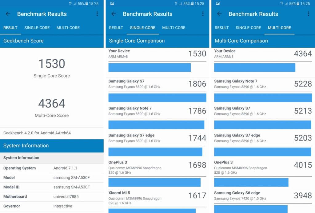 Samsung Galaxy A8 - тесты