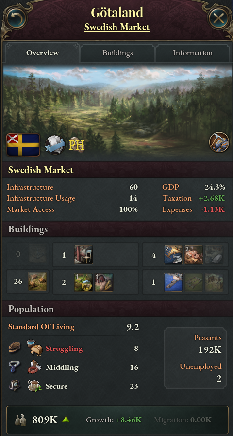 The state of Götaland