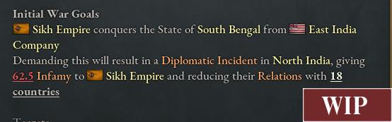 Sikh Empire war goals