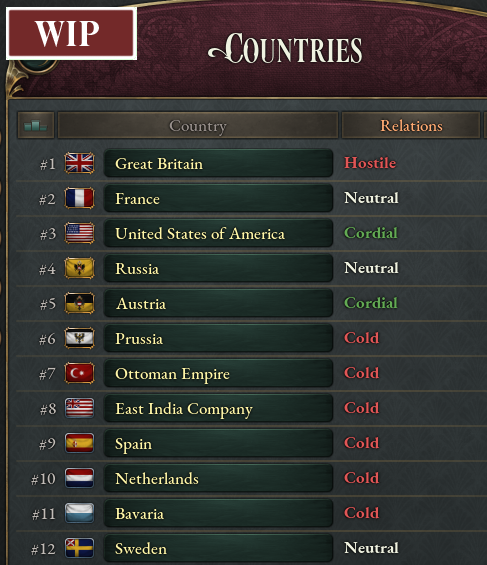 Country List